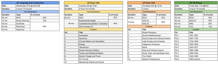 Study Assistant - AP Breakdown-1
