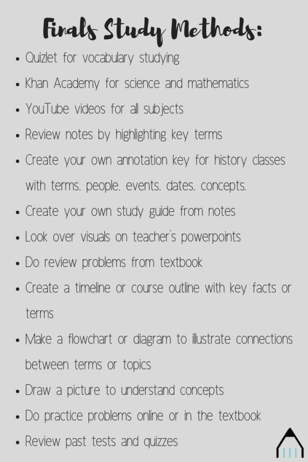 Finals Study Methods_